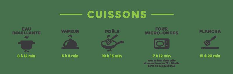 mode de cuisson des asperges vertes du berry